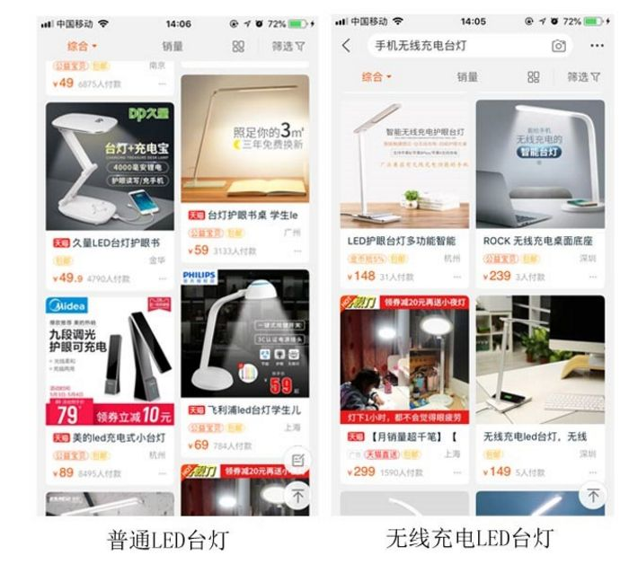 LED台灯搭上无线充电    但市场能否打开仍是谜?扬州